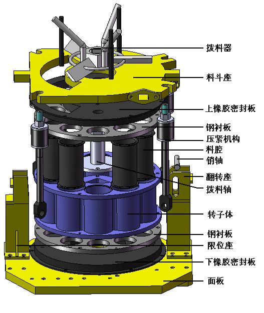 知信喷浆机结构图片|知信jpc5i-l混凝土喷射机图片
